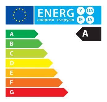 Clasa de eficienta energetica A